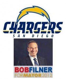 Bolts Filner