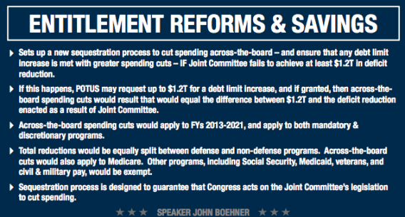 boehner sequester slide