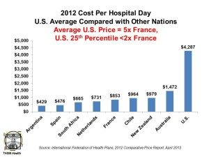 2012-Cost-Per-Hospital-Day-Global-IFHP1