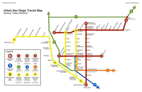 North Park Subway