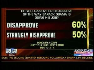 Fox News Goof