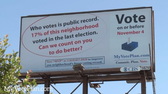 Voting-Record
