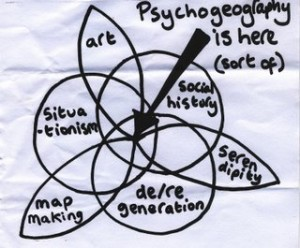 psychogeorgraphy