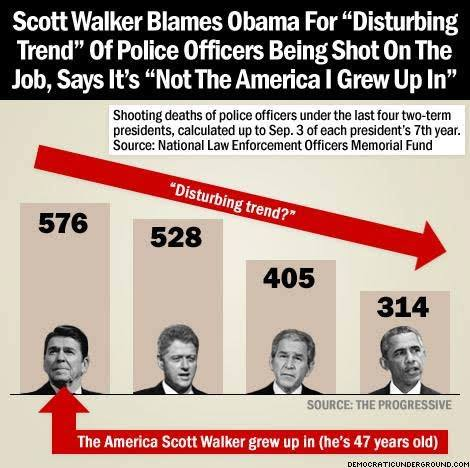scott walker cop lie