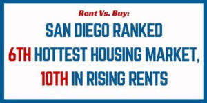 Rent vs Buy san diego