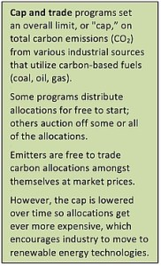 """""""Cap and trade"""" explanation"""