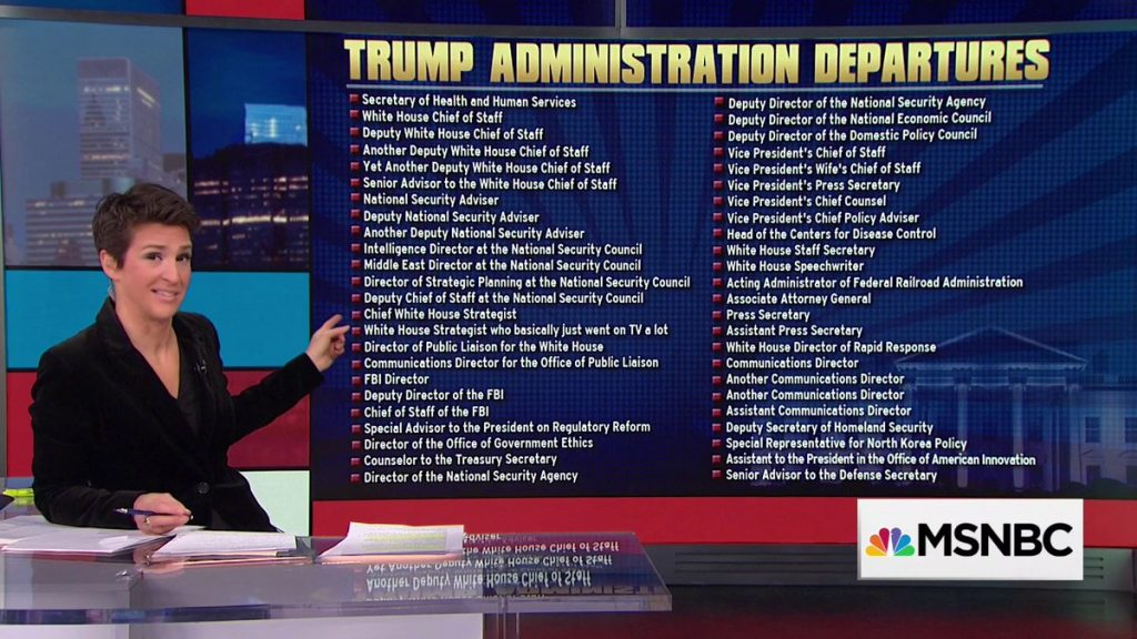 Graphic listing Trump Administration Departures
