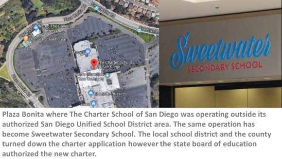 Google map view of Plaza Bonita Mall; image of sign for Sweetwater Secondary School