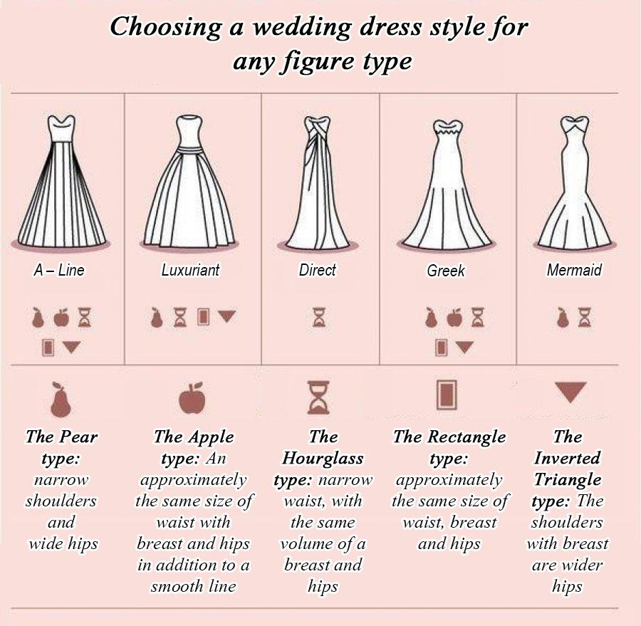 Different types of wedding dresses - SandiegoTowingca.com
