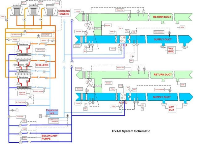 what you should know about your hvac's schematic diagrams
