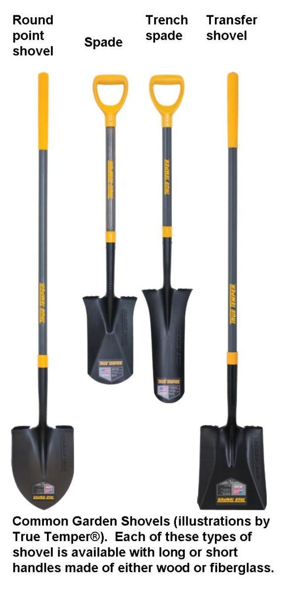 Shovels 101