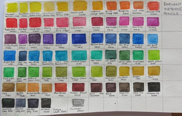 colour chart derwent inktense