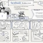 Facebook Gemeinschaftsstandards