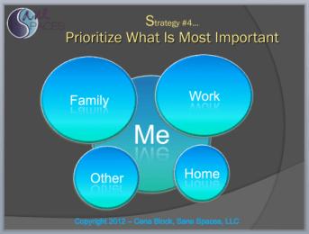 Prioritze graphic/business/sanespaces.com