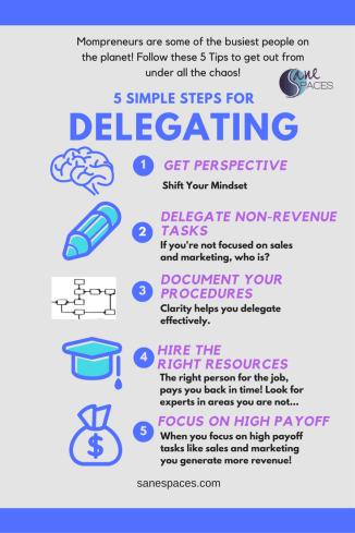 5 Tips to Delegate/delegate tasks/sanespaces.com