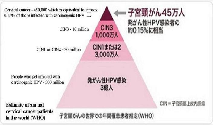 HPV-real-risk-GSK