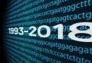 25 years of pushing the scientific boundaries