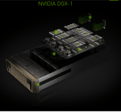 The DGX-1 uses eight GPUs (originally created for 3-D graphics in computer games) to power machine learning algorithms