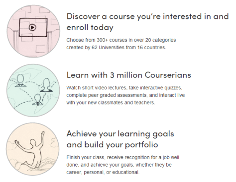 free online courses 2