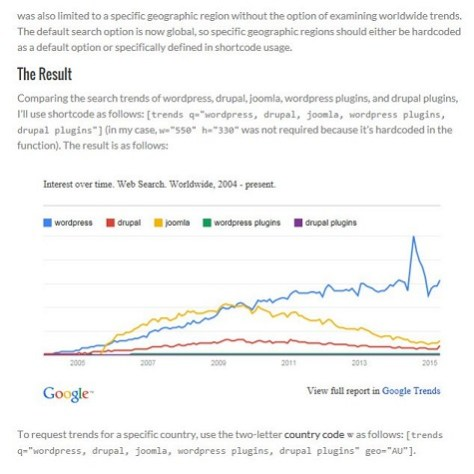 GOOGLE TRENDS GRAPH SHORTCODE 1