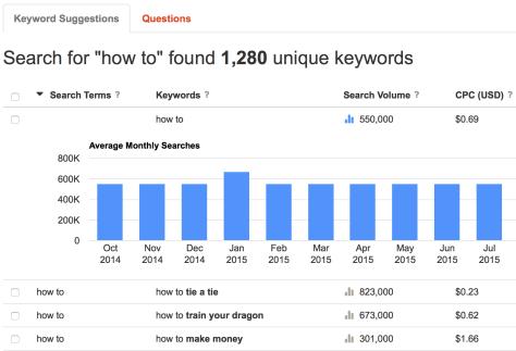 keyword-tool-results