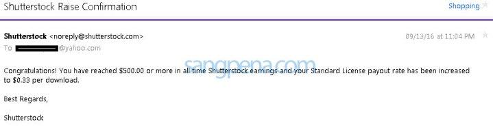 Penghasilan dari Shutterstock
