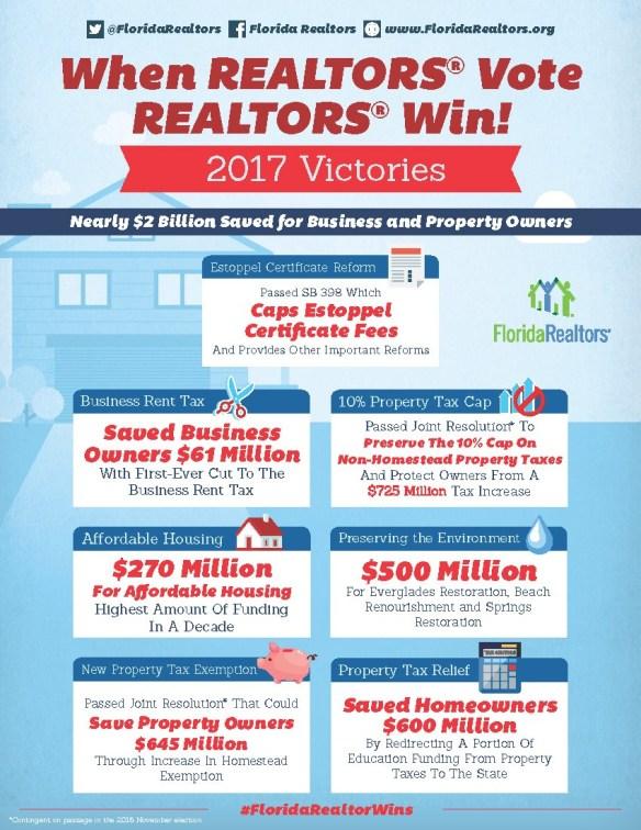 Florida-Realtors-2017-Legislative-Wins