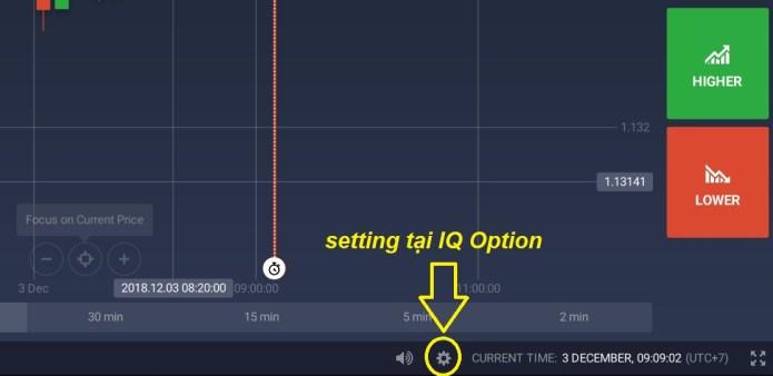 Tùy chỉnh giao diện tại IQ Option