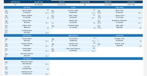 Screenshot_2021-05-13 GM Dave - CapFriendly - NHL Salary Caps(1).png