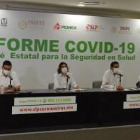 Se sumaron 145 casos nuevos y 15 defunciones por Covid-19 en SLP