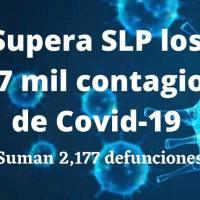 Se superan los 27 mil casos de Covid-19 en SLP