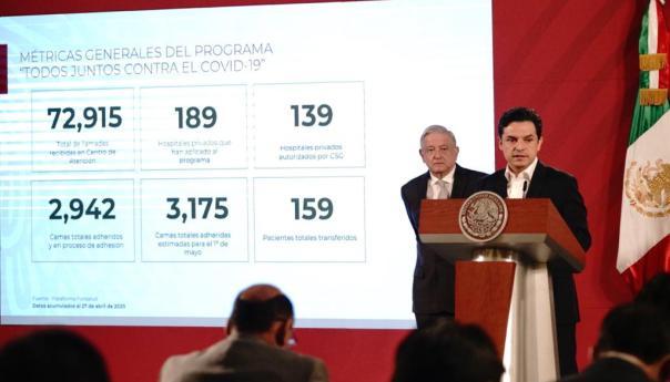 Para atención médica en hospitales privados han sido referidos 159 pacientes