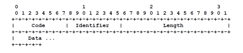 link control packet format
