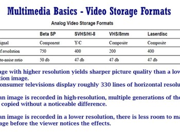 Multimedia Basics – Video Storage Formats