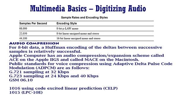 Multimedia Basics Digitizing Audio