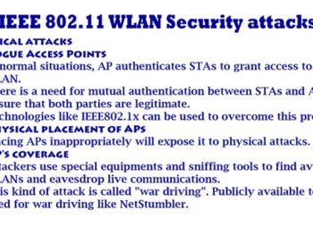 IEEE 802.11 WLAN Security attacks – Part :02
