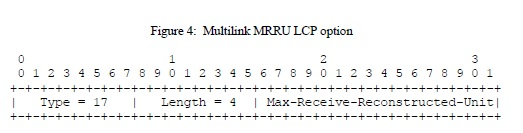 Multilink MRRU LCP option