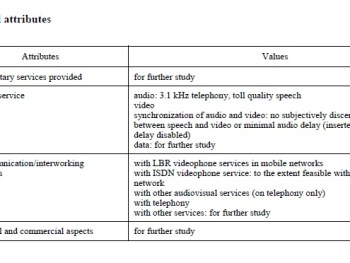 Videophone Service in Public Switched Telephone Network