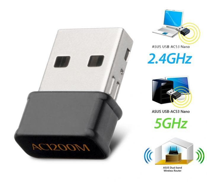 $7.99 (€6.86) Shipped for AC1200Mbps Dual Band WiFi USB Network Adapter Dongle