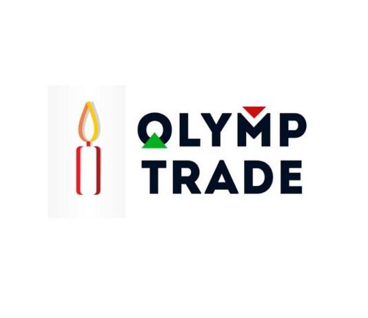 Hướng dẫn chi tiết phương pháp chơi Olymp Trade theo màu nến