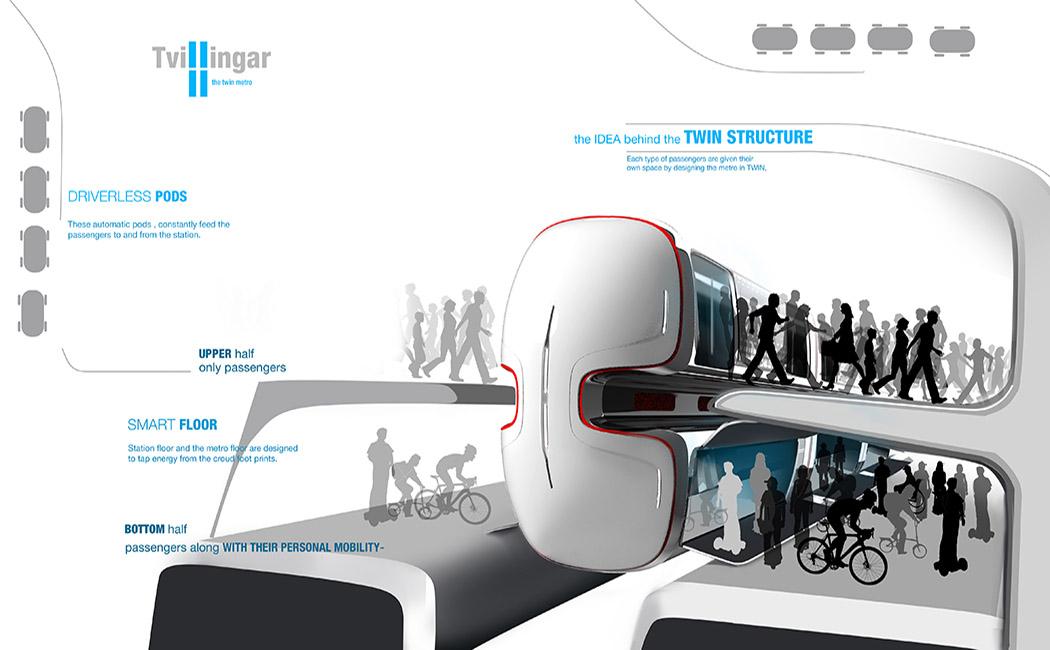 Transport Tvilingar métro jumeau du futur ? Davantage de transports du futur à découvrir sur Sansible. #sansible #futur #transport #innovation #design #metrojumeau #usagers