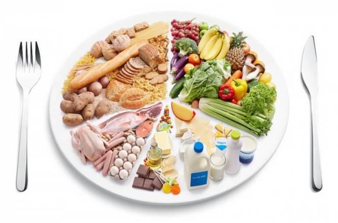 mengatur pola makan untuk menurunkan berat badan