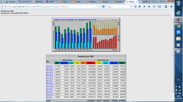 Estatisticas_SMAZ