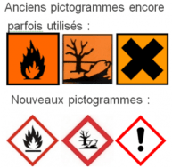 Pictogrammes danger fournitures scolaires