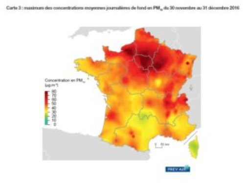 pollution air atmosphérique enfants