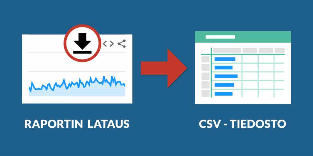 Google Trends-raportin lataaminen CSV-tiedostoon