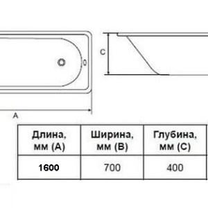 ВАННА (стальная) Antika 160*70*40 + креп. ВИЗ