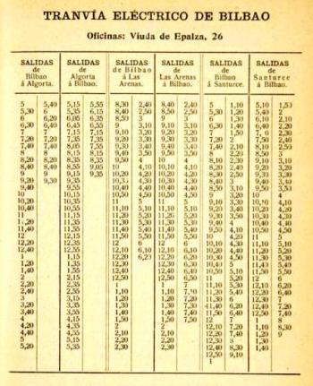 Tranvía en 1908 (horarios)
