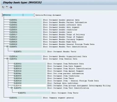 Invoic02 IDoc Basic Type