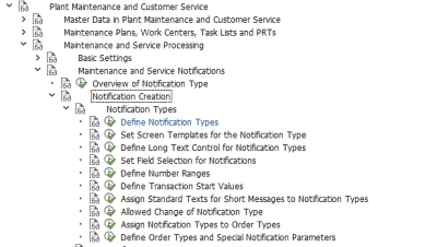 SAP Notification Types
